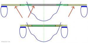 Elargir le trampoline de l'Astus 20.1, variante «coulissante»